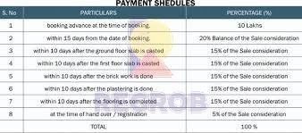 Payment Plan For Northstar Airport Boulevard