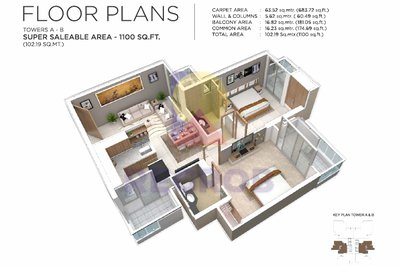 Irish Pearls Noida Extension